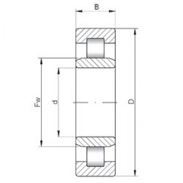 40 mm x 80 mm x 18 mm  ISO NU208 cylindrical roller bearings #1 image