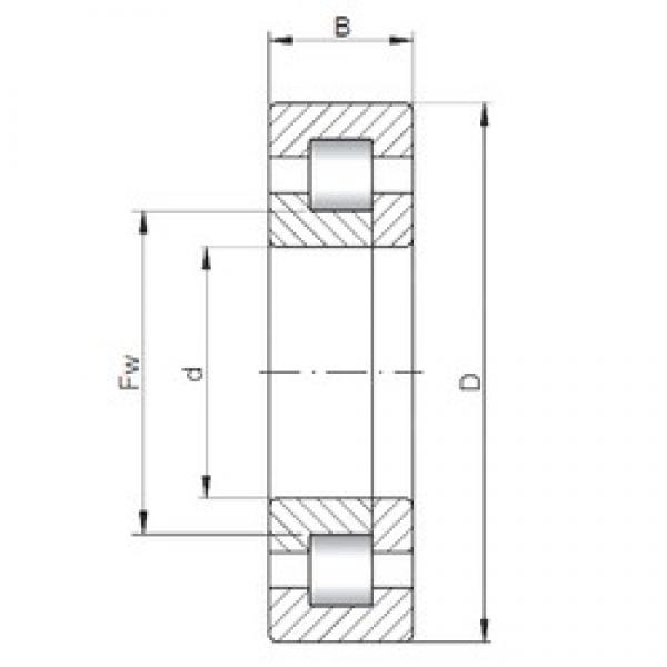 30 mm x 90 mm x 23 mm  ISO NUP406 cylindrical roller bearings #1 image
