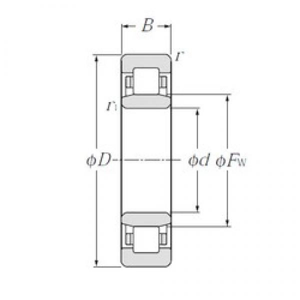 30 mm x 90 mm x 23 mm  CYSD NU406 cylindrical roller bearings #1 image